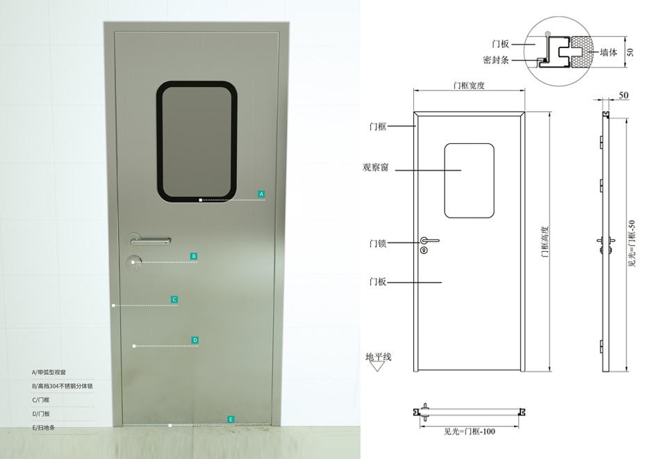 不锈钢洁净门手工板式